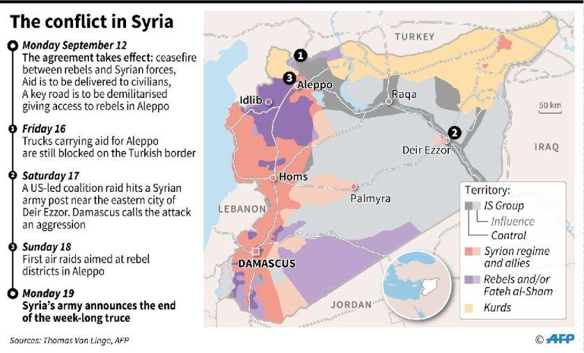 mapa-de-guerra-en-siria