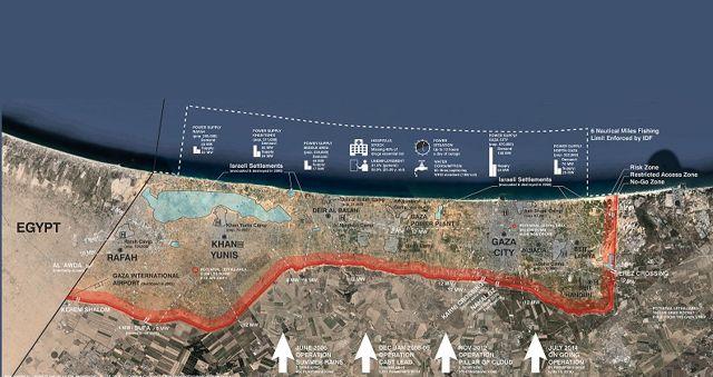 border-gaza